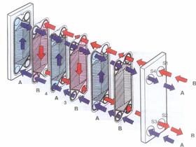 RK2 Systems - Titanium Heat Exchanger: Plate Heat Exchanger